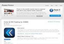 Forex & CFD Trading by iFOREX