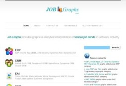 JobGraphs