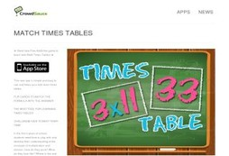 Make learning times tables a lot more fun