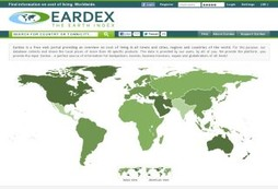 Eardex - The Earth Index