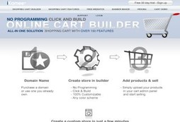 Build your own shopping cart fast