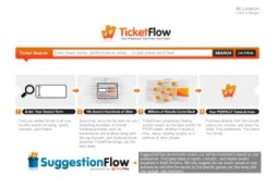 TicketFlow